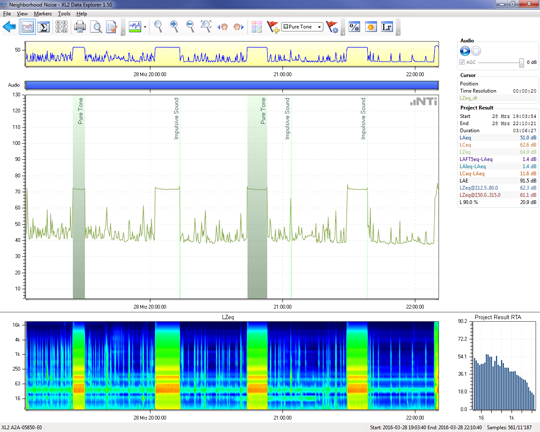 XL2データエクスプローラソフトウェアでマーク付けされた純音性と衝撃性の音