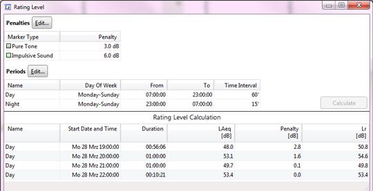 XL2データエクスプローラソフトウェアで計算された評価騒音レベルLr