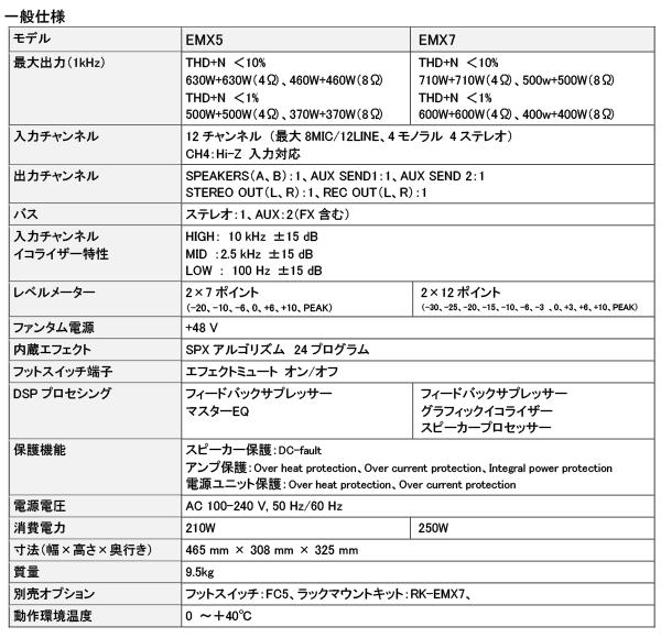 EMX5_7