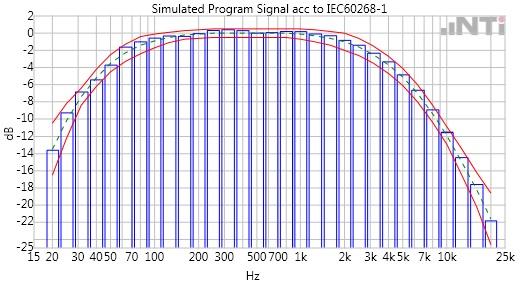 FX100-Third-Octave-540